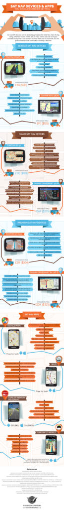 sat-nav-devices-apps-infographic