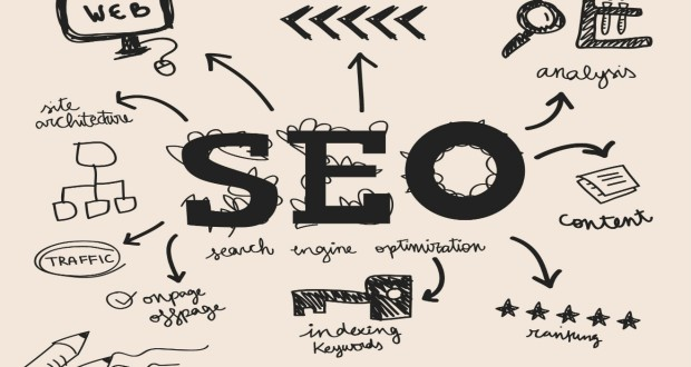 The Best Free SEO Tools You Should Be Using