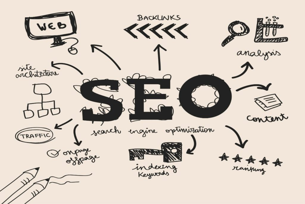 New York SEO local seo