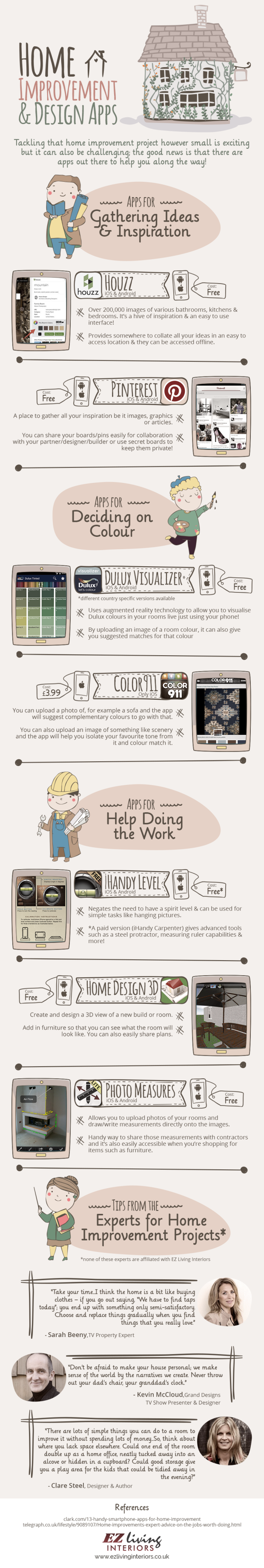 Home improvement apps infographic negosentro for Apps for home remodeling