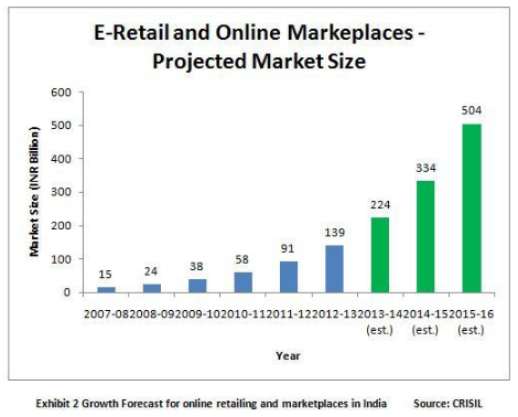 ecommerce-india-2020-1