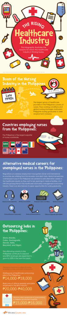 Rising Healthcare Industry in the Philippines