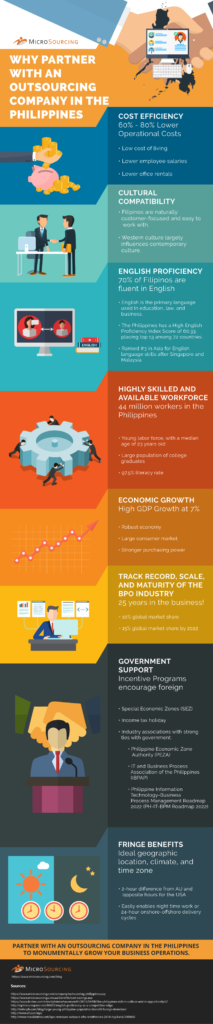 Why Partner with an Outsourcing Company in the Philippines