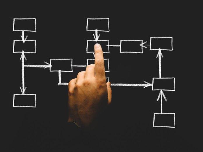 Organise-Business-Increase-Efficiency