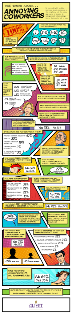truth-annoying-coworkers-infographic
