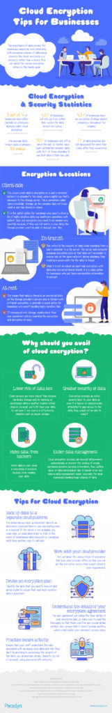 cloud-encryption-tips-for-businesses