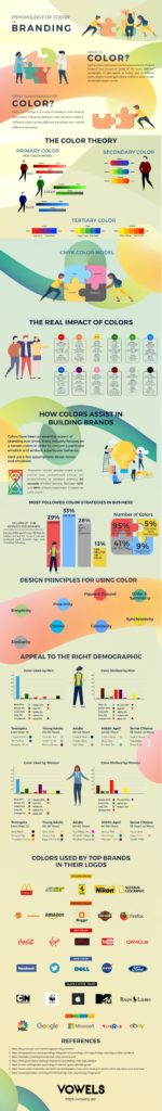 Psychology-of-Color-in-Branding-Infographic (1)