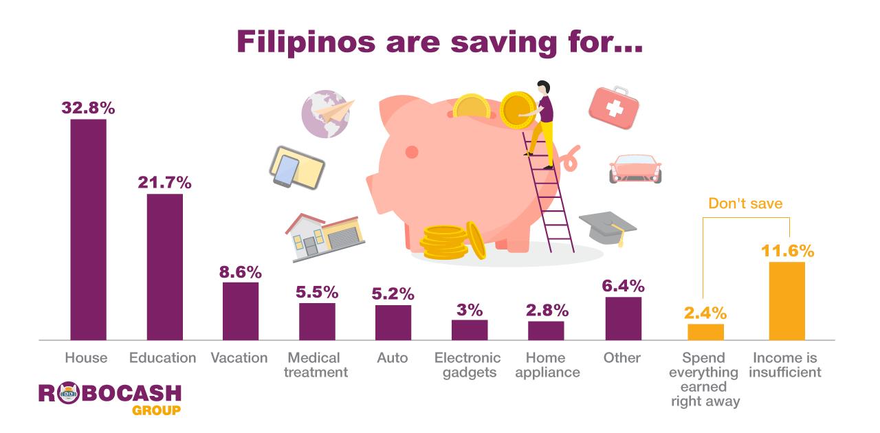 Filipinos_saving_for