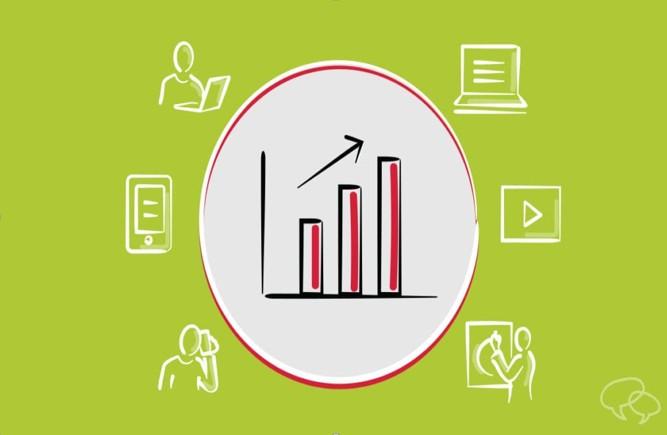 Proven Business to Customer Marketing Techniques 2020-Negosentro