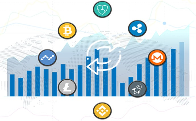 Choose Your Solutions in Bitcoin Trading 2020 - Negosentro