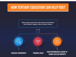 infographics-How-Tertiary-Education-Can-Help-You