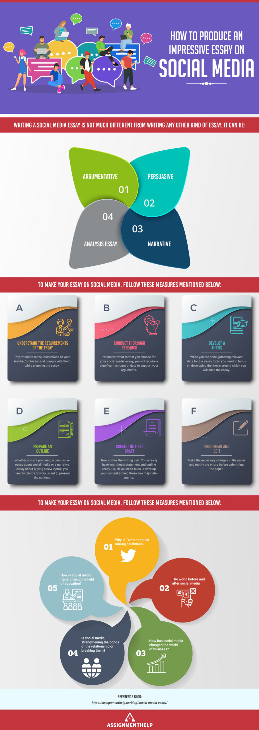 infographics-How-to-Produce-an-Impressive-Essay-on-Social-Media(1) (1)