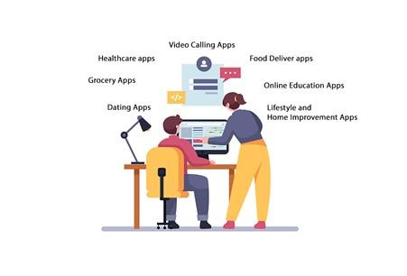 App Demand and Mobile App Development Service post Covid-19